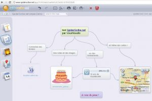 SpiderScribe carte heuristique mind map