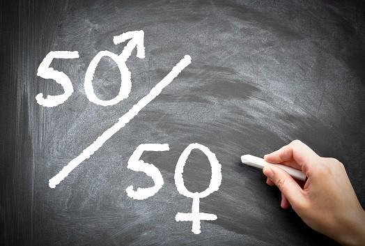 La collection «Egale à égal» pour progresser vers l'égalité hommes-femmes