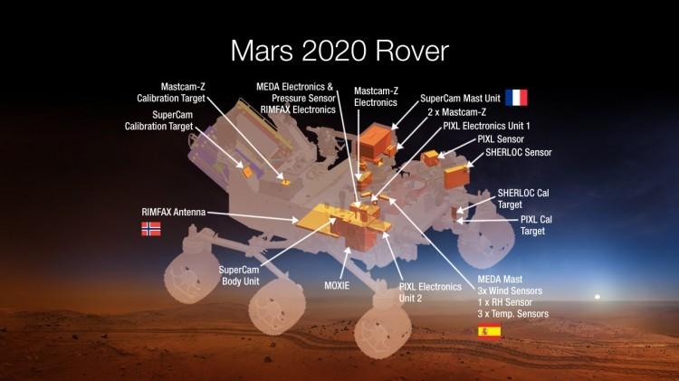 7 instruments high-tech pour le robot d'exploration de Mars en 2020 (NASA)