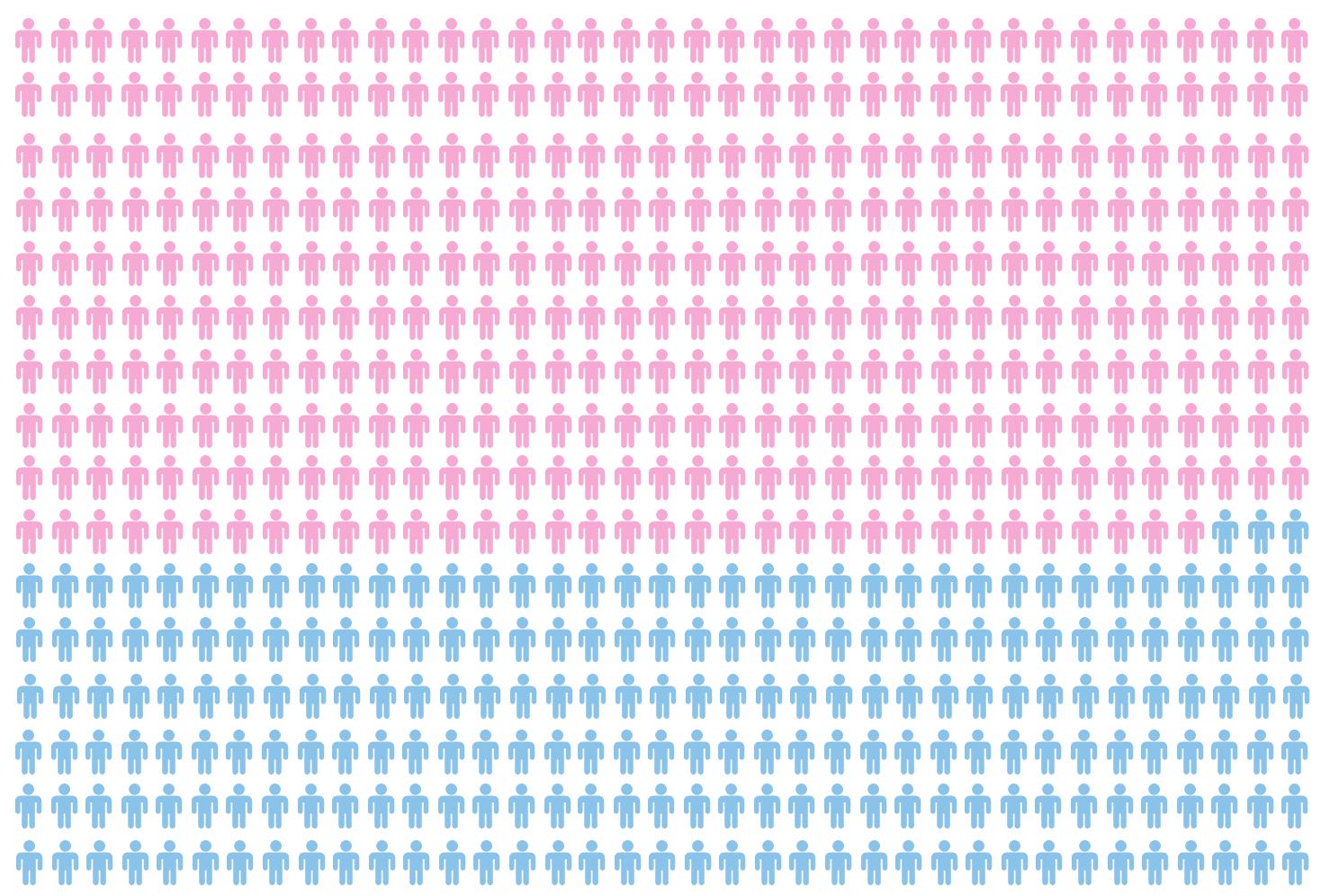 Filles-Garçons : un parcours scolaire différent (Infographie)