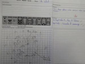Lors du cours de création de jeux vidéos, les élèves imaginent un scénario, qu'ils doivent formaliser sur papier.