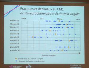Conférence du Cnesco sur la numération / Les Manuels de maths en primaire / Photos DR