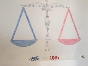 Une production de lycéens dans un établissement de Seine-et-Marne / Journée de la laïcité