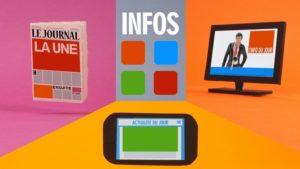 """Les clés des médias / """"La hiérarchie de l'information"""" / France TV Education"""