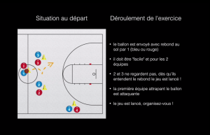 1 minute pour 1 situation : Basket-Ball / Julien Andriot