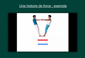 Acrosport – « Une histoire de Force d'équilibre » / J. Andriot