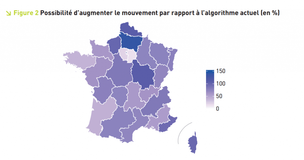 """""""Possibilité d'augmenter le mouvement par rapport à l'algorithme actuel"""" / J. Combe, O. Tercieux et C. Terrier / DEPP"""