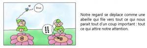ATOLE / Jean-Philippe Lachaux