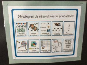 Stratégies de résolutions de problèmes / classe d'autorégulation / Stéphane Beaulne