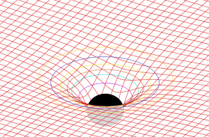 L'espace-temps / Licence CC / Wikimedia