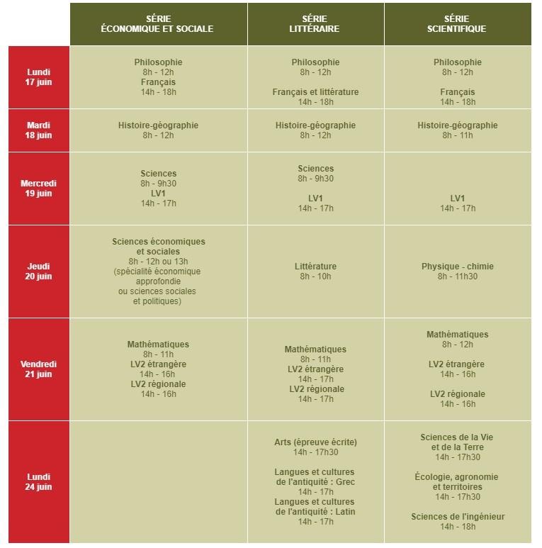 Calendrier Bac Es 2019.Bac General 2019 Dates Des Epreuves Ecrites Vousnousils